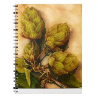 Hops Notebook