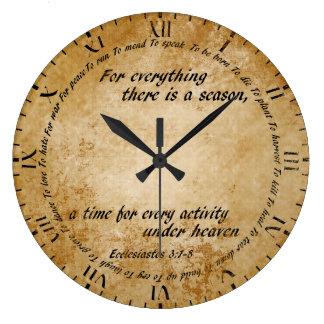 Hora para todo reloj de pared