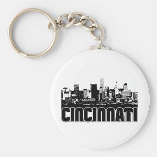Horizonte de Cincinnati Llaveros Personalizados