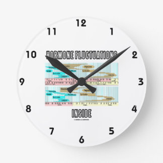 Hormone Fluctuations Inside (Menstrual Cycle) Round Clock