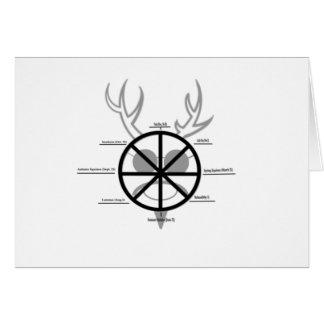 Horned God Wheel Of The Year Greeting Card