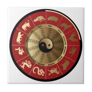 horoscope chinese zodiac tile