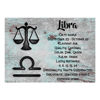 Horoscope Sign Libra Astrology Zodiac