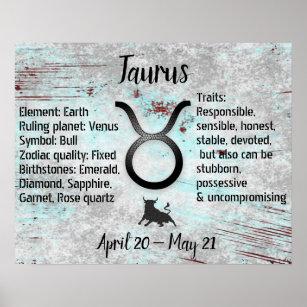 Horoscope Sign Taurus Bull Traits and Dates