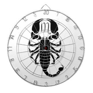 horóscopo del zodiaco de la astrología del