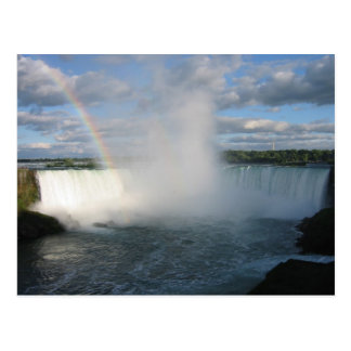 Horseshoe Falls And Rainbow From The Canadian Side Post Cards