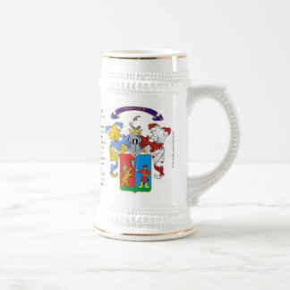 Horvath, the Origin and Meaning on a Ceramic Mug