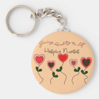 Hospice Nurse Gifts Basic Round Button Keychain
