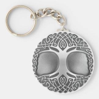 House Blackwood Crest Keyring Keychain