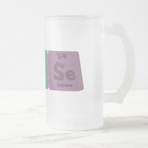 House-Ho-U-Se-Holmium-Uranium-Selenium.png Taza