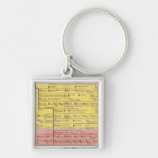 House of Savoy, from 1000 to 1813 Silver-Colored Square Keychain