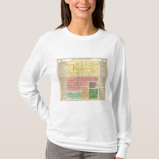 House of Savoy, from 1000 to 1813 T-Shirt