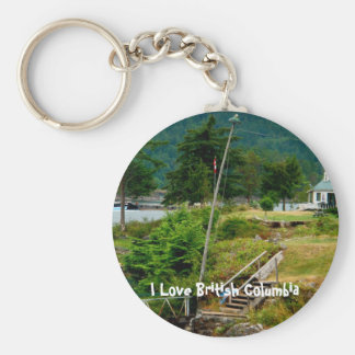 House on the Shore Keychain