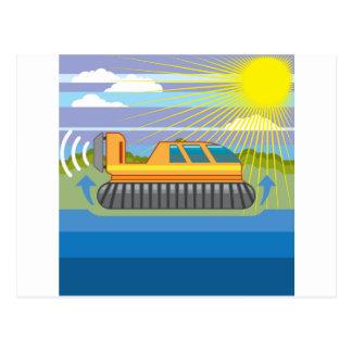 Hovercraft Postcard