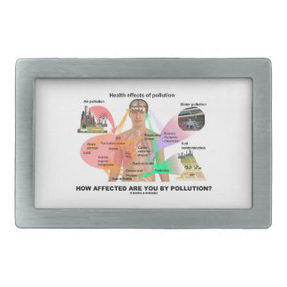 How Affected Are You By Pollution? (Physiology) Belt Buckle