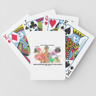 How Affected Are You By Pollution? (Physiology) Bicycle Playing Cards