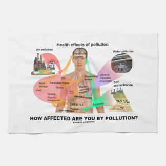 How Affected Are You By Pollution? (Physiology) Kitchen Towel