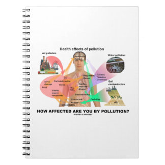 How Affected Are You By Pollution? (Physiology) Note Books