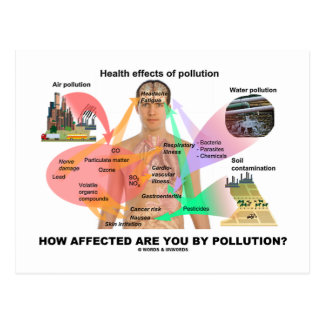 How Affected Are You By Pollution? (Physiology) Postcard