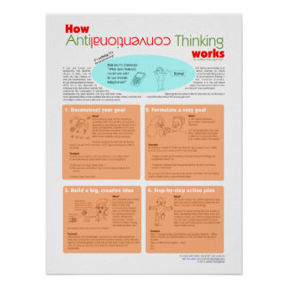 How Anticonventional Thinking (ACT) Works Poster