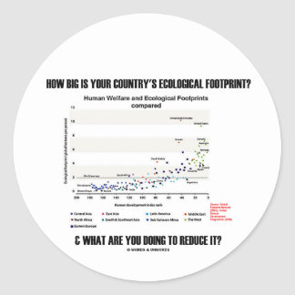 How Big Is Your Country's Ecological Footprint? Classic Round Sticker