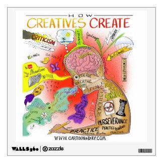 How Creatives Create! Wall Sticker