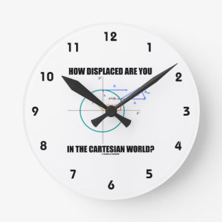 How Displaced Are You In The Cartesian World? Round Wallclock