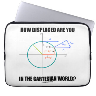 How Displaced Are You In The Cartesian World? Laptop Sleeves