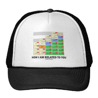 How I Am Related To You (Cousin Tree Genetic Kin) Trucker Hat
