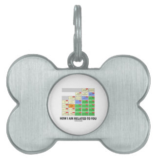 How I Am Related To You (Cousin Tree Genetic Kin) Pet ID Tags