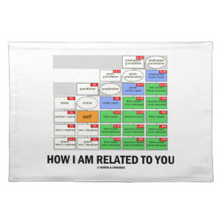 How I Am Related To You (Cousin Tree Genetic Kin) Placemat