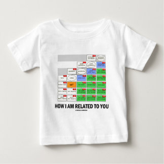 How I Am Related To You (Cousin Tree Genetic Kin) T-shirt