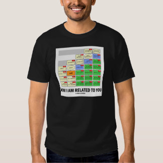 How I Am Related To You (Cousin Tree Genetic Kin) T Shirt