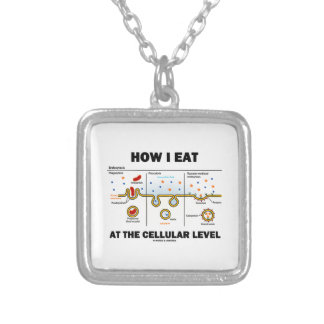 How I Eat At The Cellular Level (Endocytosis) Pendant