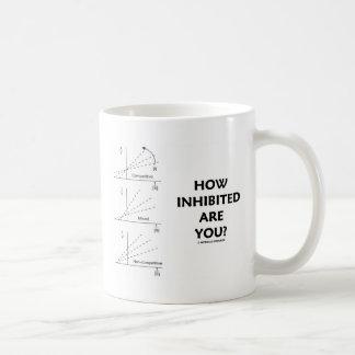 How Inhibited Are You? (Chemistry Enzyme Kinetics) Coffee Mug