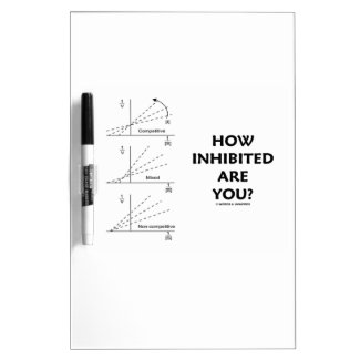 How Inhibited Are You? (Chemistry Enzyme Kinetics) Dry-Erase Whiteboards