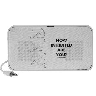How Inhibited Are You? (Chemistry Enzyme Kinetics) PC Speakers