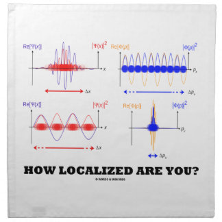 How Localized Are You? (Wave Packet Localization) Napkin