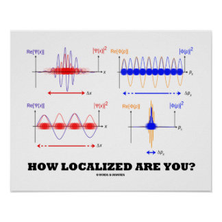 How Localized Are You? (Wave Packet Localization) Poster