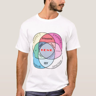 How Love Works T-Shirt
