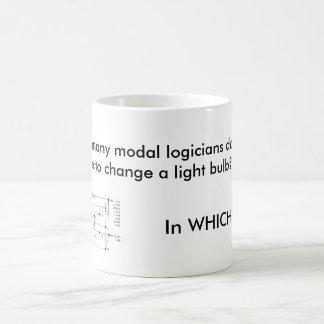 How many modal logicians? classic white coffee mug