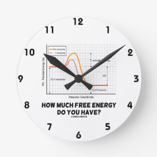 How Much Free Energy Do You Have? (Graph) Round Wallclock