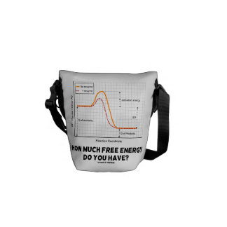 How Much Free Energy Do You Have? (Graph) Courier Bag
