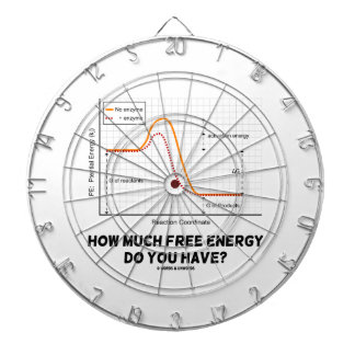 How Much Free Energy Do You Have? (Graph) Dartboard