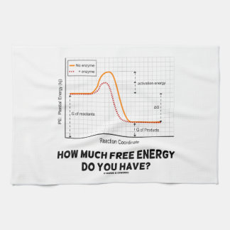 How Much Free Energy Do You Have? (Graph) Towel