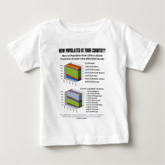 How Populated Is Your Country? (Demography) Baby T-Shirt