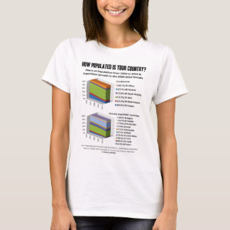How Populated Is Your Country? (Demography) T-Shirt