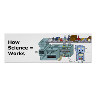 How Science Works - Funny Poster