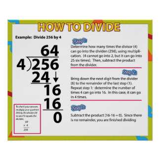 How to Divide Math Poster
