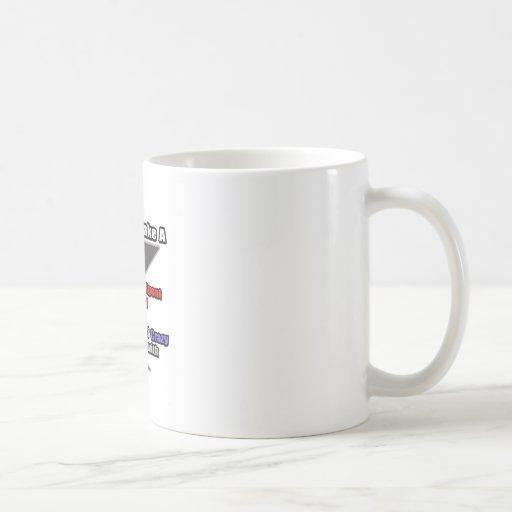 How To Make a Pediatric Surgeon Classic White Coffee Mug